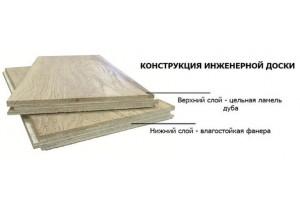 Топ-10 производителей инженерной доски